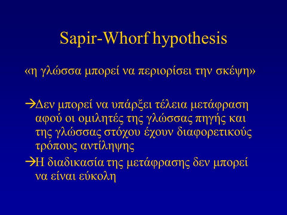 Sapir-Whorf hypothesis «η γλώσσα μπορεί να περιορίσει την σκέψη»  Δεν μπορεί να υπάρξει τέλεια μετάφραση αφού οι ομιλητές της γλώσσας πηγής και της γ