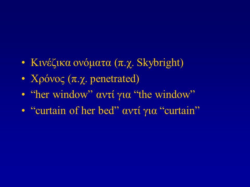 """Κινέζικα ονόματα (π.χ. Skybright) Χρόνος (π.χ. penetrated) """"her window"""" αντί για """"the window"""" """"curtain of her bed"""" αντί για """"curtain"""""""