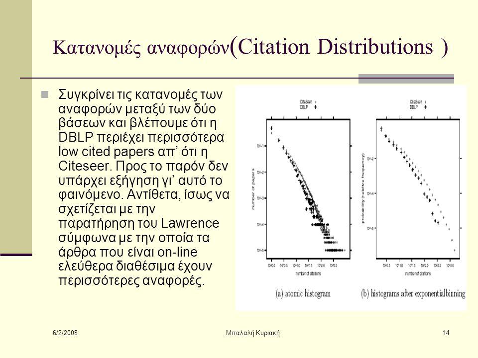 6/2/2008 Μπαλαλή Κυριακή14 Κατανομές αναφορών ( Citation Distributions ) Συγκρίνει τις κατανομές των αναφορών μεταξύ των δύο βάσεων και βλέπουμε ότι η