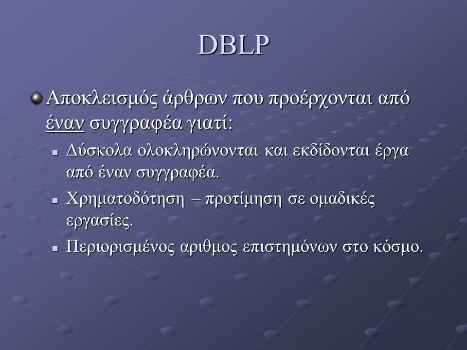 DBLP Αποκλεισμός άρθρων που προέρχονται από έναν συγγραφέα γιατί: Δύσκολα ολοκληρώνονται και εκδίδονται έργα από έναν συγγραφέα. Δύσκολα ολοκληρώνοντα