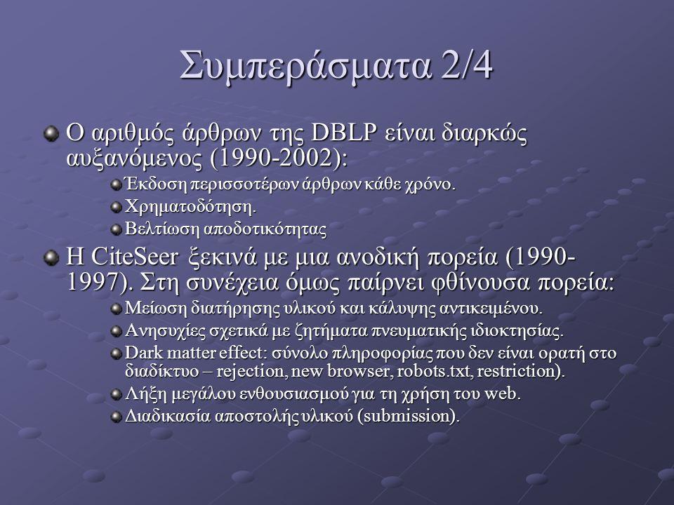 Συμπεράσματα 2/4 Ο αριθμός άρθρων της DBLP είναι διαρκώς αυξανόμενος (1990-2002): Έκδοση περισσοτέρων άρθρων κάθε χρόνο. Χρηματοδότηση. Βελτίωση αποδο