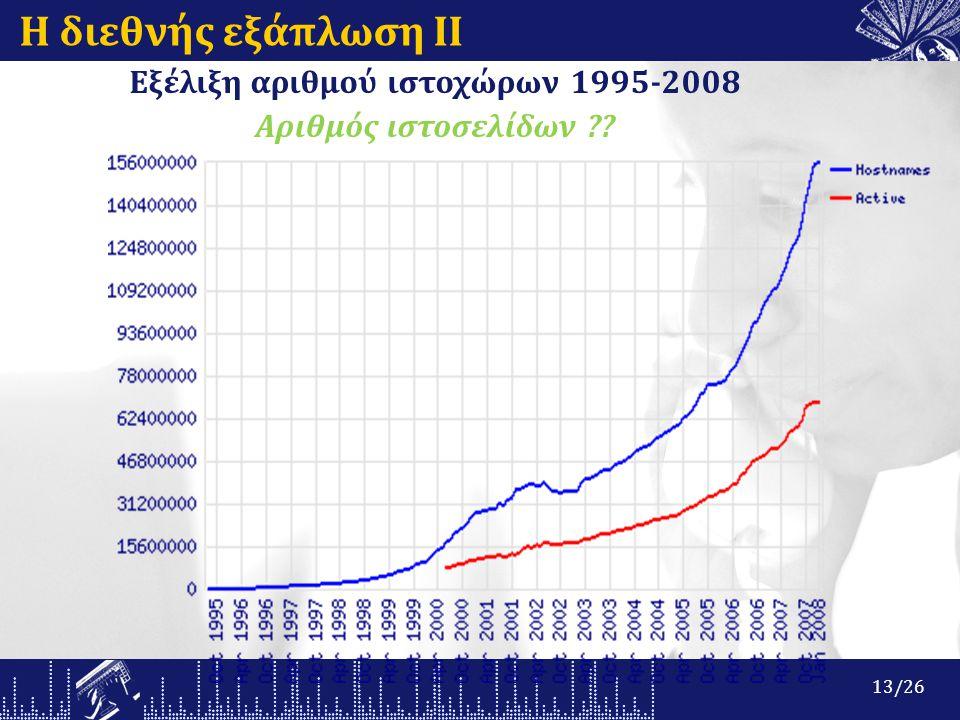 Η διεθνής εξάπλωση ΙΙ Εξέλιξη αριθμού ιστοχώρων 1995-2008 Αριθμός ιστοσελίδων 13/26