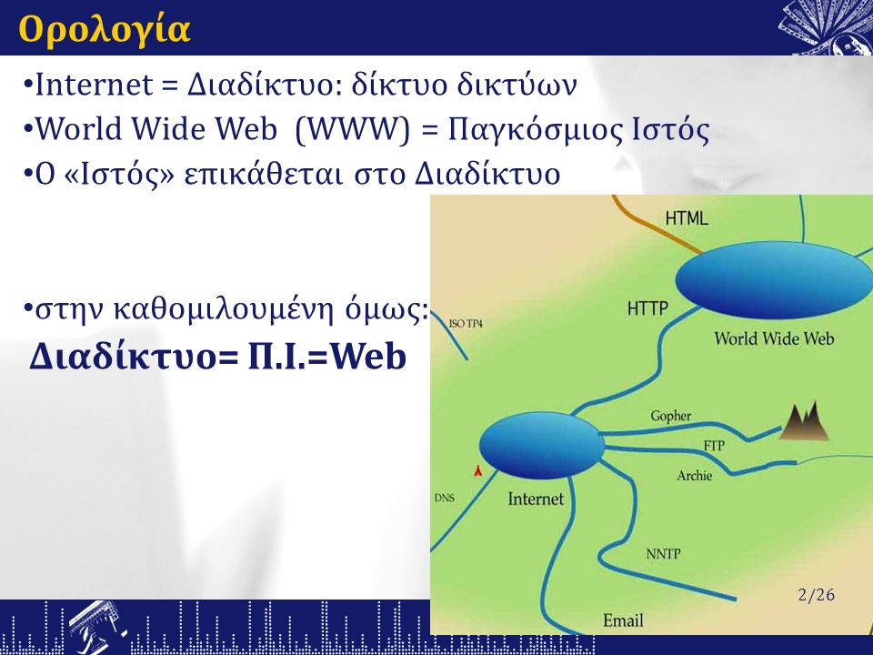 Ορολογία Internet = Διαδίκτυο: δίκτυο δικτύων World Wide Web (WWW) = Παγκόσμιος Ιστός O «Ιστός» επικάθεται στο Διαδίκτυο στην καθομιλουμένη όμως: Διαδίκτυο= Π.Ι.=Web 2/26