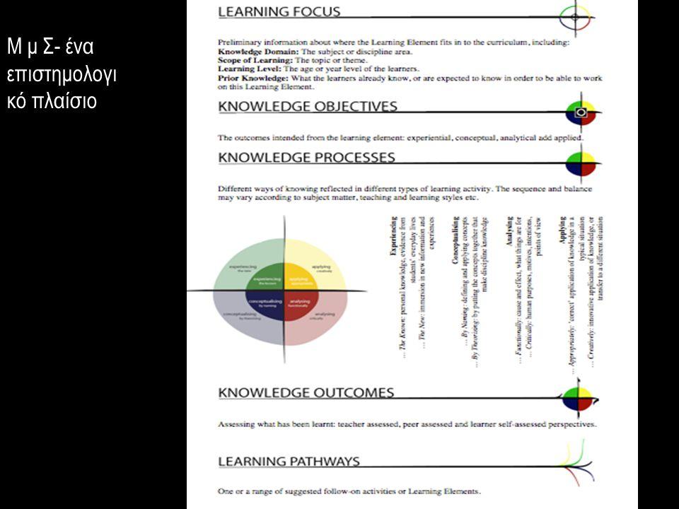 Επίπεδο 5: Επαγγελματική Ανάπτυξη και μάθηση Εκπαιδευτικών/κοινότητες Διαδικασίες παραδείγματα.