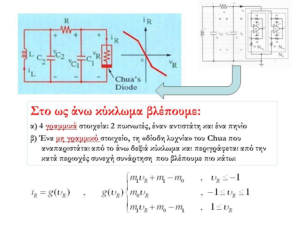Στο ως άνω κύκλωμα βλέπουμε: α) 4 γραμμικά στοιχεία: 2 πυκνωτές, έναν αντιστάτη και ένα πηνίο β) Ένα μη γραμμικό στοιχείο, τη «δίοδη λυχνία» του Chua που αναπαριστάται από το άνω δεξιά κύκλωμα και περιγράφεται από την κατά περιοχές συνεχή συνάρτηση που βλέπουμε πιο κάτω: