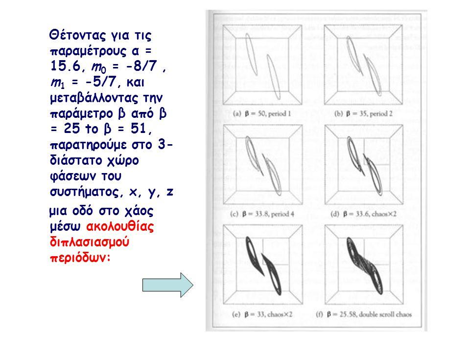 Θέτοντας για τις παραμέτρους α = 15.6, m 0 = -8/7, m 1 = -5/7, και μεταβάλλοντας την παράμετρο β από β = 25 to β = 51, παρατηρούμε στο 3- διάστατο χώρο φάσεων του συστήματος, x, y, z μια οδό στο χάος μέσω ακολουθίας διπλασιασμού περιόδων:
