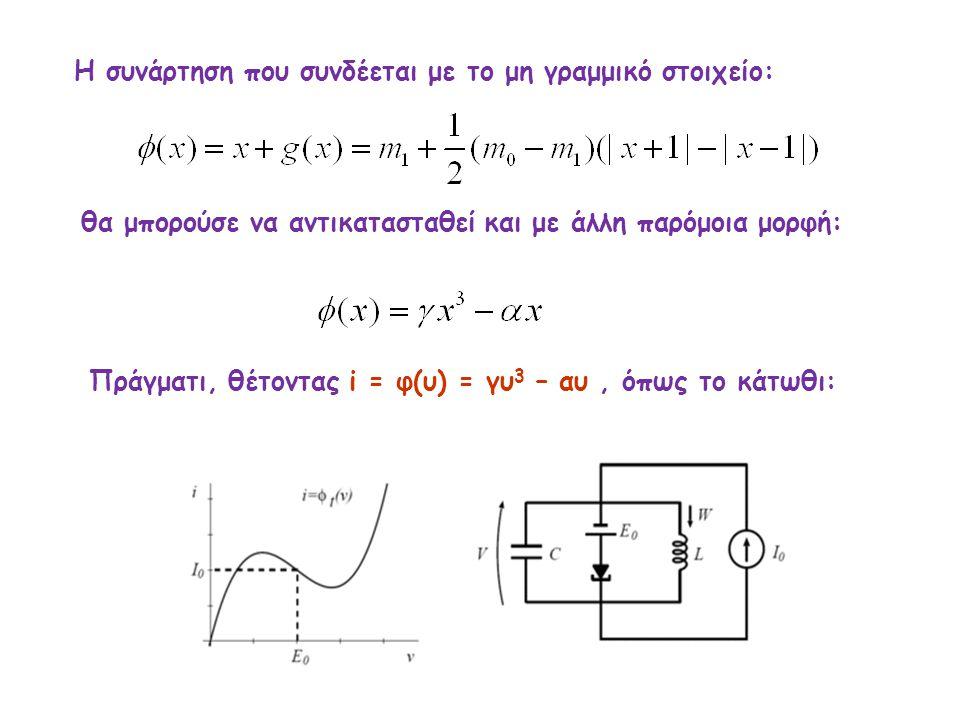 H συνάρτηση που συνδέεται με το μη γραμμικό στοιχείο: θα μπορούσε να αντικατασταθεί και με άλλη παρόμοια μορφή: Πράγματι, θέτοντας i = φ(υ) = γυ 3 – αυ, όπως το κάτωθι: