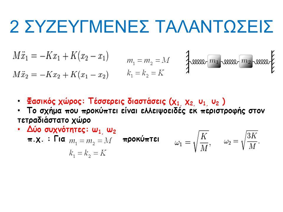 2 ΣΥΖΕΥΓΜΕΝΕΣ ΤΑΛΑΝΤΩΣΕΙΣ Φασικός χώρος: Τέσσερεις διαστάσεις (χ 1, χ 2, υ 1, υ 2 ) Το σχήμα που προκύπτει είναι ελλειψοειδές εκ περιστροφής στον τετραδιάστατο χώρο Δύο συχνότητες: ω 1, ω 2 π.χ.