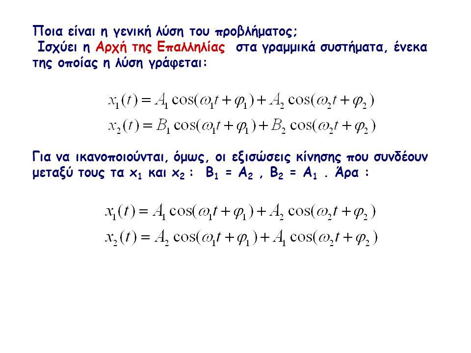 Ποια είναι η γενική λύση του προβλήματος; Ισχύει η Αρχή της Επαλληλίας στα γραμμικά συστήματα, ένεκα της οποίας η λύση γράφεται: Για να ικανοποιούνται