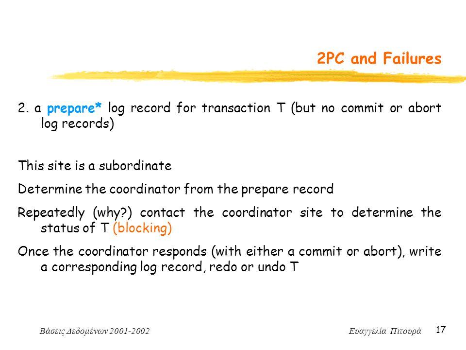 Βάσεις Δεδομένων 2001-2002 Ευαγγελία Πιτουρά 17 2PC and Failures 2.