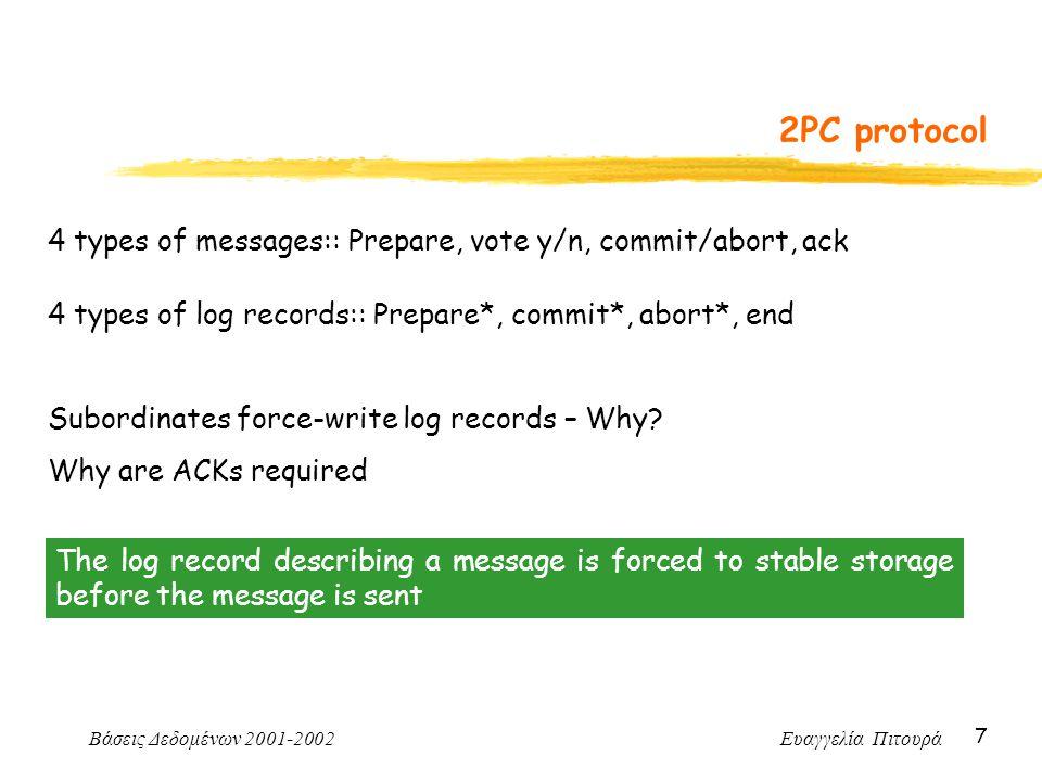 Βάσεις Δεδομένων 2001-2002 Ευαγγελία Πιτουρά 7 2PC protocol 4 types of messages:: Prepare, vote y/n, commit/abort, ack 4 types of log records:: Prepar