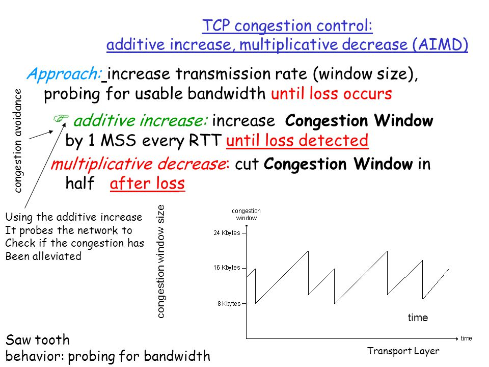 TCP congestion control: additive increase, multiplicative decrease (AIMD) Approach: increase transmission rate (window size), probing for usable bandw