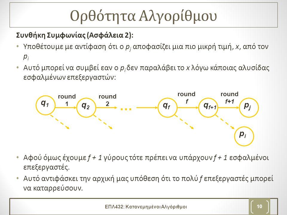 Ορθότητα Αλγορίθμου Συνθήκη Συμφωνίας (Ασφάλεια 2): Υποθέτουμε με αντίφαση ότι ο p j αποφασίζει μια πιο μικρή τιμή, x, από τον p i Αυτό μπορεί να συμβεί εαν ο p i δεν παραλάβει το x λόγω κάποιας αλυσίδας εσφαλμένων επεξεργαστών: Αφού όμως έχουμε f + 1 γύρους τότε πρέπει να υπάρχουν f + 1 εσφαλμένοι επεξεργαστές.