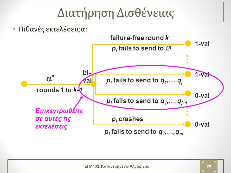 Διατήρηση Δισθένειας Πιθανές εκτελέσεις α: ΕΠΛ432: Κατανεμημένοι Αλγόριθμοι 20   failure-free round k 1-val p i crashes 0-val p i fails to send to  p i fails to send to q 1,…,q m p i fails to send to q 1,…,q j+1 p i fails to send to q 1,…,q j rounds 1 to k-1 1-val 0-val bi- val … … Επικεντρωθείτε σε αυτές τις εκτελέσεις