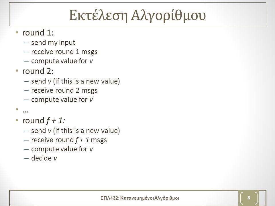 Ορθότητα Αλγορίθμου Συνθήκη Τερματισμού (Ζωτικότητα): Από τον κώδικα τελειώνουμε στον γύρο f+1.