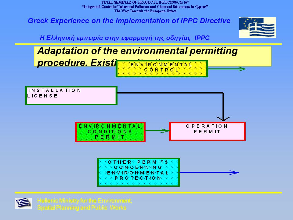 Hellenic Ministry for the Environment, Spatial Planning and Public Works Greek Experience on the Implementation of IPPC Directive Η Ελληνική εμπειρία στην εφαρμογή της οδηγίας IPPC 1.Integrated permitting procedure.
