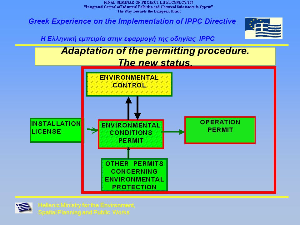 Hellenic Ministry for the Environment, Spatial Planning and Public Works Greek Experience on the Implementation of IPPC Directive Η Ελληνική εμπειρία στην εφαρμογή της οδηγίας IPPC Distribution by sectors