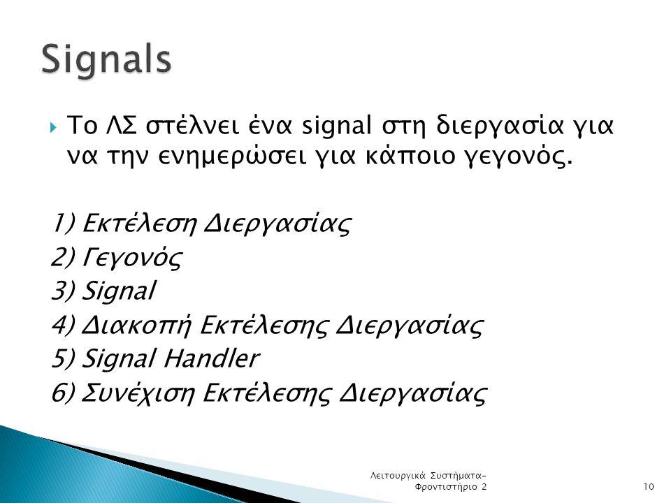  Το ΛΣ στέλνει ένα signal στη διεργασία για να την ενημερώσει για κάποιο γεγονός. 1) Εκτέλεση Διεργασίας 2) Γεγονός 3) Signal 4) Διακοπή Εκτέλεσης Δι