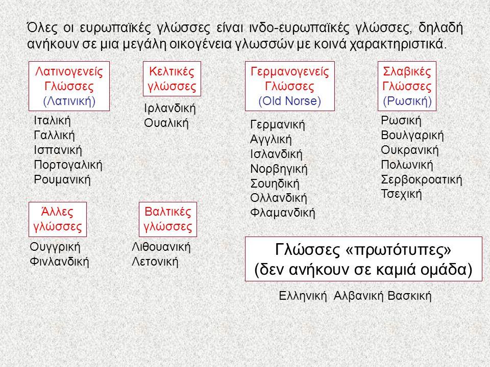 (Ομήρου) Οι γλώσσες υφίστανται πάντα διάφορες επιδράσεις και συνεχώς εξελίσσονται.