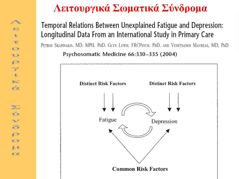 Λειτουργικά Σωματικά Σύνδρομα Η σχέση κόπωσης και ψυχιατρικών διαταραχών (Skapinakis et al. 2004)
