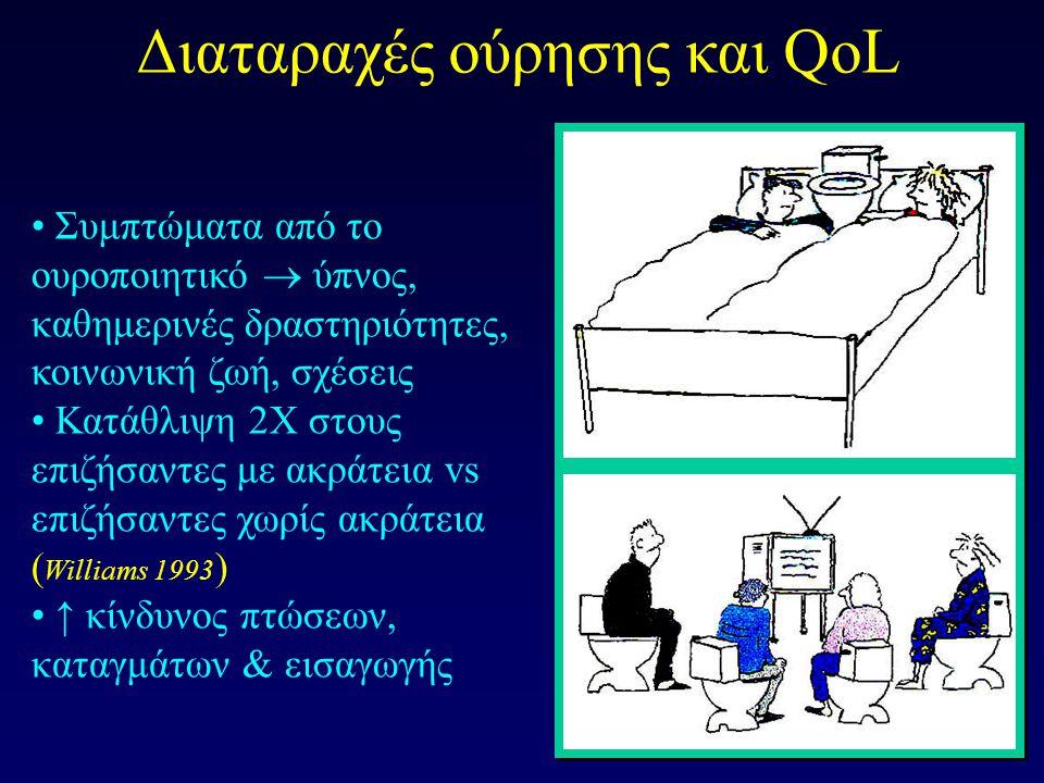 Συμπτώματα από το ουροποιητικό  ύπνος, καθημερινές δραστηριότητες, κοινωνική ζωή, σχέσεις Κατάθλιψη 2Χ στους επιζήσαντες με ακράτεια vs επιζήσαντες χωρίς ακράτεια ( Williams 1993 ) ↑ κίνδυνος πτώσεων, καταγμάτων & εισαγωγής Διαταραχές ούρησης και QoL
