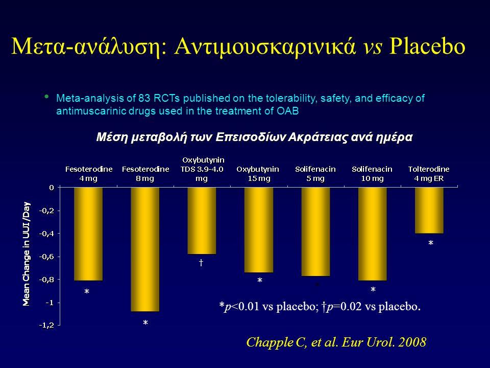 Μετα-ανάλυση: Αντιμουσκαρινικά vs Placebo Μέση μεταβολή των Επεισοδίων Ακράτειας ανά ημέρα Meta-analysis of 83 RCTs published on the tolerability, saf