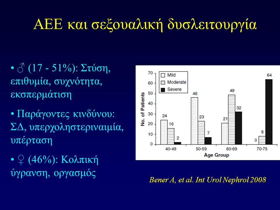 ♂ (17 - 51%): Στύση, επιθυμία, συχνότητα, εκσπερμάτιση Παράγοντες κινδύνου: ΣΔ, υπερχοληστεριναιμία, υπέρταση ♀ (46%): Κολπική ύγρανση, οργασμός AEE και σεξουαλική δυσλειτουργία Bener A, et al.