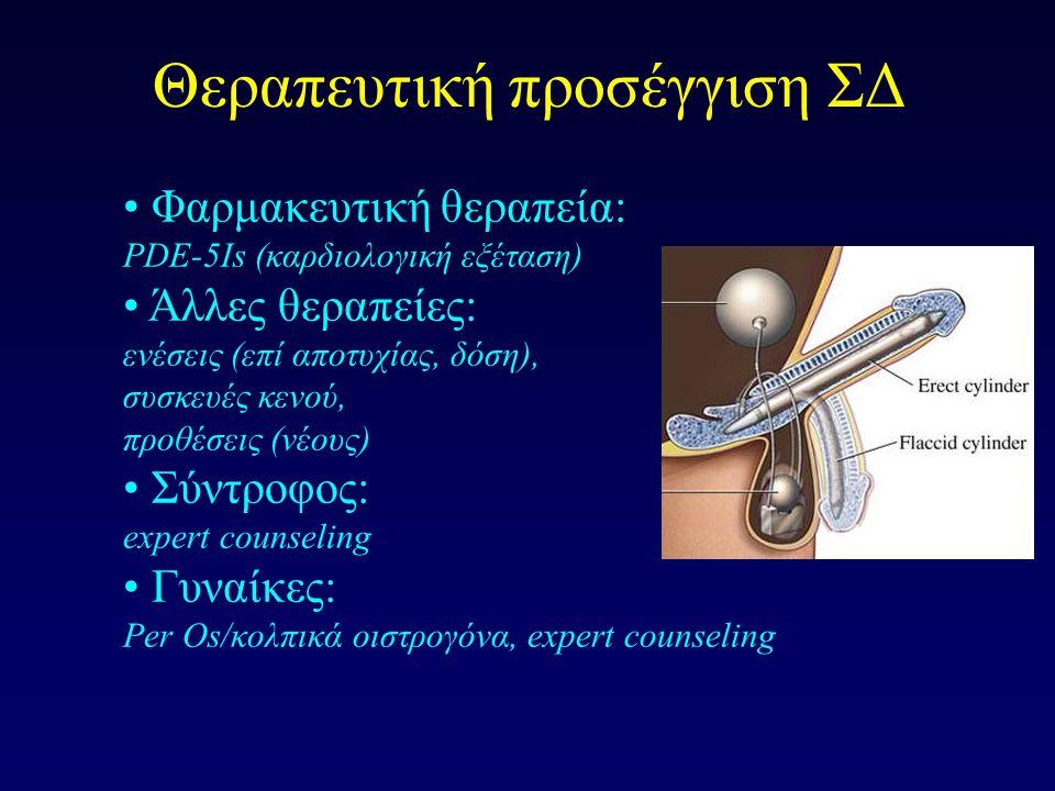 Θεραπευτική προσέγγιση ΣΔ Φαρμακευτική θεραπεία: PDE-5Is (καρδιολογική εξέταση) Άλλες θεραπείες: ενέσεις (επί αποτυχίας, δόση), συσκευές κενού, προθέσ