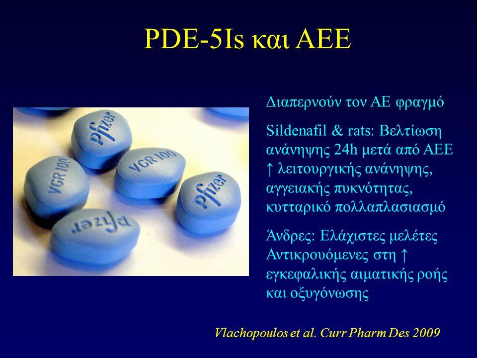 PDE-5Is και ΑΕΕ Διαπερνούν τον ΑΕ φραγμό Sildenafil & rats: Βελτίωση ανάνηψης 24h μετά από ΑΕΕ ↑ λειτουργικής ανάνηψης, αγγειακής πυκνότητας, κυτταρικ