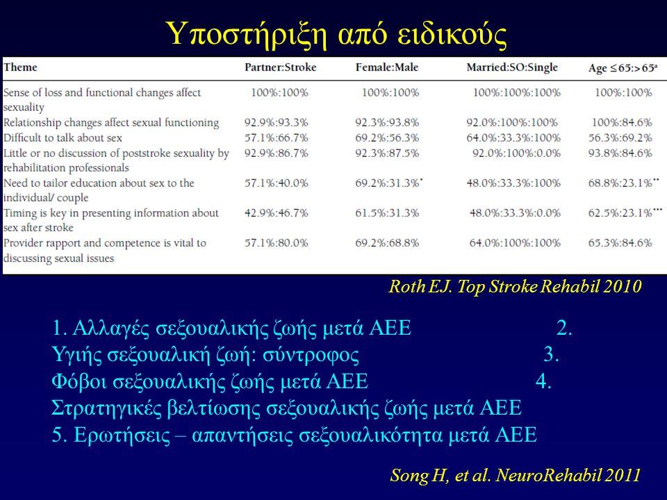 Υποστήριξη από ειδικούς Roth EJ. Top Stroke Rehabil 2010 Song H, et al. NeuroRehabil 2011 1. Αλλαγές σεξουαλικής ζωής μετά ΑΕΕ 2. Υγιής σεξουαλική ζωή