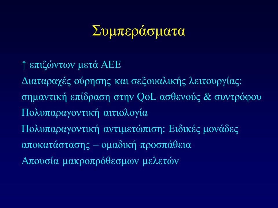 Συμπεράσματα ↑ επιζώντων μετά ΑΕΕ Διαταραχές ούρησης και σεξουαλικής λειτουργίας: σημαντική επίδραση στην QoL ασθενούς & συντρόφου Πολυπαραγοντική αιτιολογία Πολυπαραγοντική αντιμετώπιση: Ειδικές μονάδες αποκατάστασης – ομαδική προσπάθεια Απουσία μακροπρόθεσμων μελετών