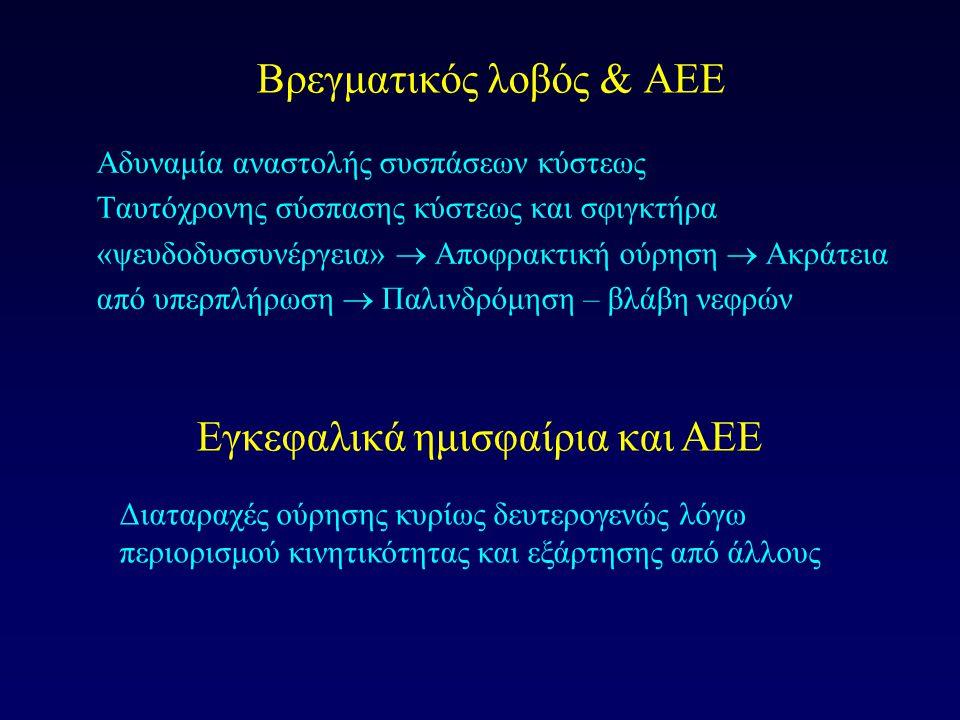 Tibaek S, et al Neurourol Urodynam 2008 LUTS: Είδος και ενόχληση 1μήνα μετά – 94% 1 σύμπτωμα - ΜΟ 4,6