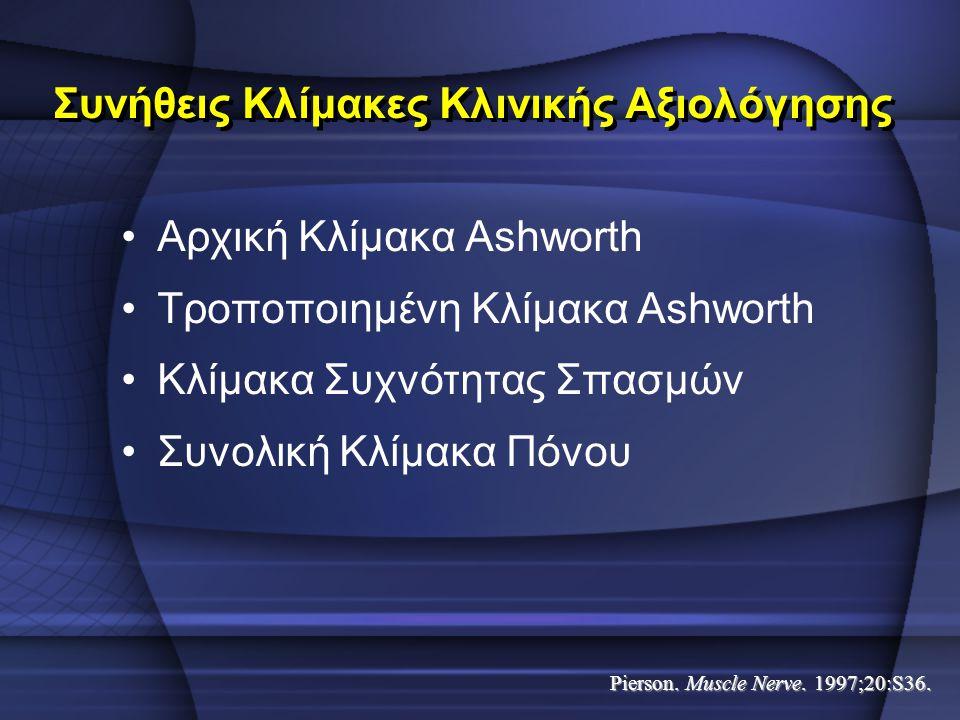 Συνήθεις Κλίμακες Κλινικής Αξιολόγησης Αρχική Κλίμακα Ashworth Τροποποιημένη Κλίμακα Ashworth Κλίμακα Συχνότητας Σπασμών Συνολική Κλίμακα Πόνου Pierso