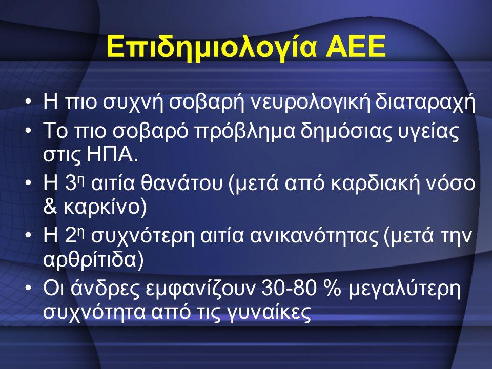 Επιδημιολογία ΑΕΕ Η πιο συχνή σοβαρή νευρολογική διαταραχή Το πιο σοβαρό πρόβλημα δημόσιας υγείας στις ΗΠΑ. Η 3 η αιτία θανάτου (μετά από καρδιακή νόσ