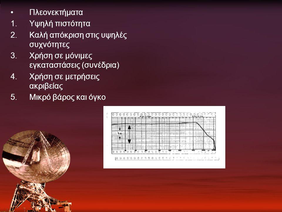Πλεονεκτήματα 1.Υψηλή πιστότητα 2.Καλή απόκριση στις υψηλές συχνότητες 3.Χρήση σε μόνιμες εγκαταστάσεις (συνέδρια) 4.Χρήση σε μετρήσεις ακριβείας 5.Μι