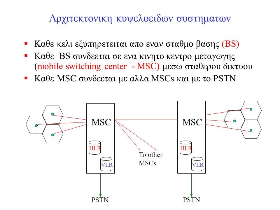 Αρχιτεκτονικη κυψελοειδων συστηματων  Καθε κελι εξυπηρετειται απο εναν σταθμο βασης (BS)  Καθε BS συνδεεται σε ενα κινητο κεντρο μεταγωγης (mobile s