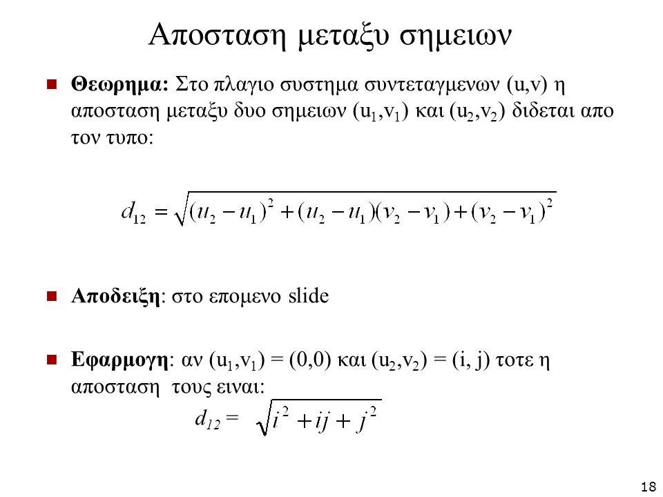Αποσταση μεταξυ σημειων Θεωρημα: Στο πλαγιο συστημα συντεταγμενων (u,v) η αποσταση μεταξυ δυο σημειων (u 1,v 1 ) και (u 2,v 2 ) διδεται απο τον τυπο:
