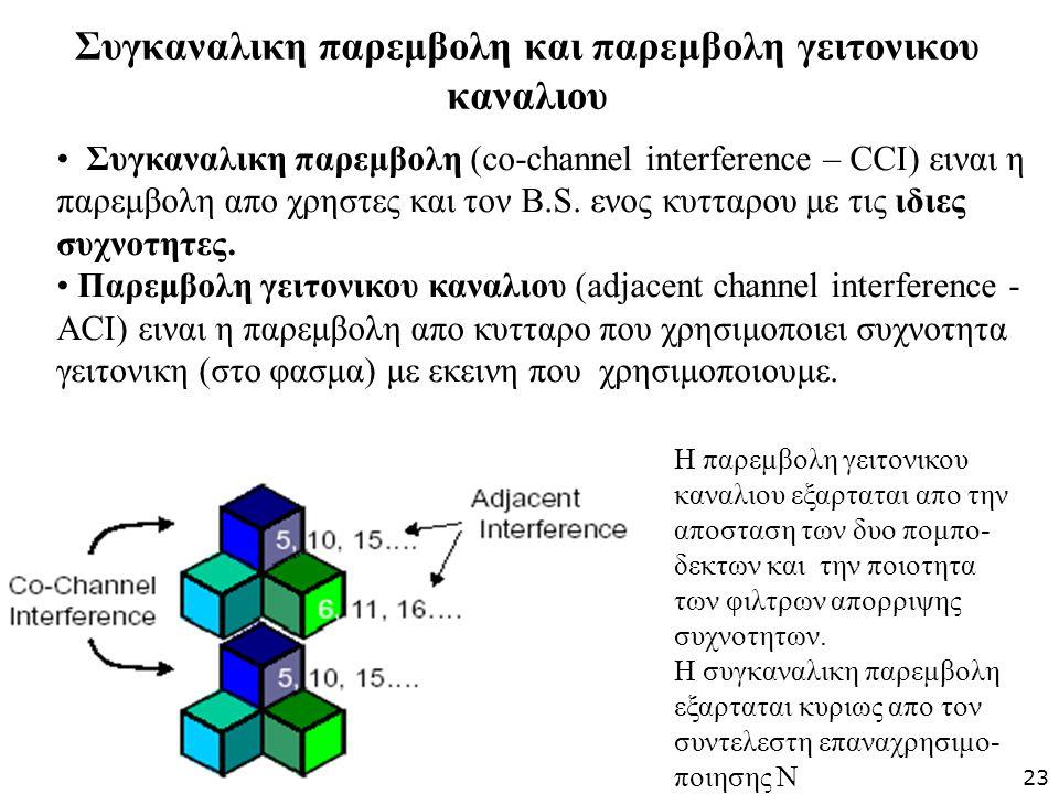 Συγκαναλικη παρεμβολη και παρεμβολη γειτονικου καναλιου Συγκαναλικη παρεμβολη (co-channel interference – CCI) ειναι η παρεμβολη απο χρηστες και τον Β.