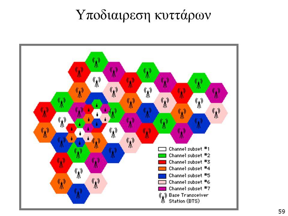 Υποδιαιρεση κυττάρων 59