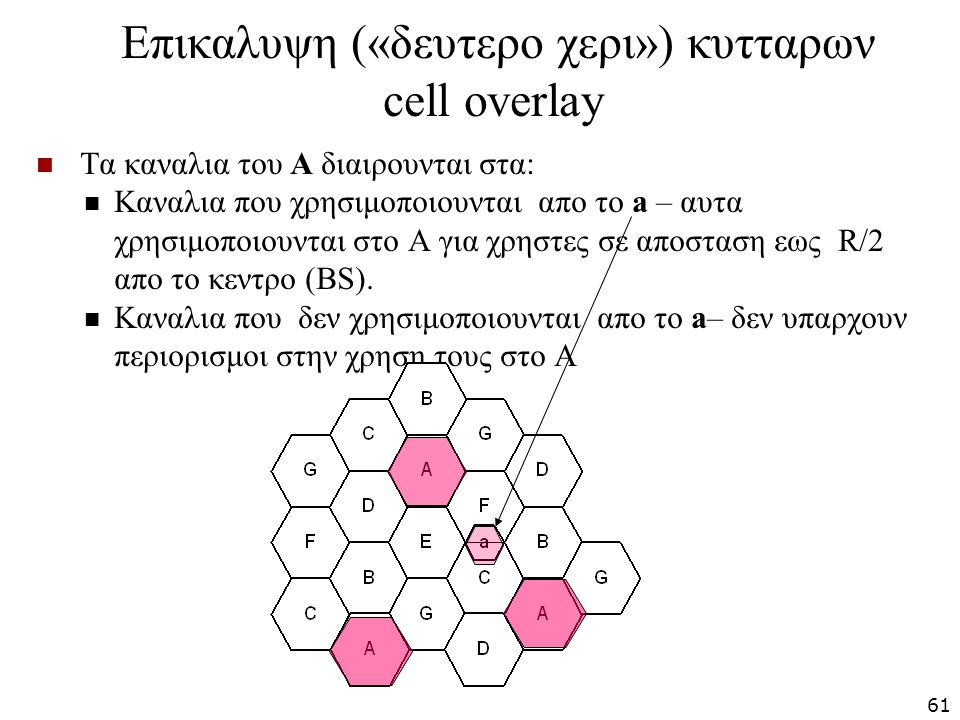 Επικαλυψη («δευτερο χερι») κυτταρων cell overlay Τα καναλια του A διαιρουνται στα: Καναλια που χρησιμοποιουνται απο το a – αυτα χρησιμοποιουνται στο Α