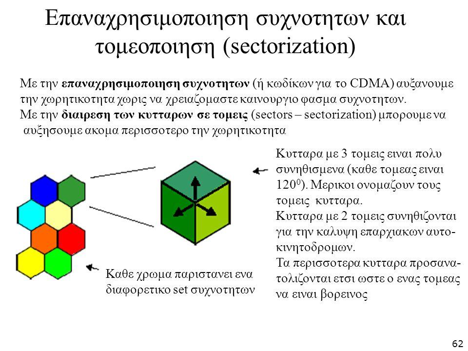 Επαναχρησιμοποιηση συχνοτητων και τομεοποιηση (sectorization) Με την επαναχρησιμοποιηση συχνοτητων (ή κωδίκων για το CDMA) αυξανουμε την χωρητικοτητα