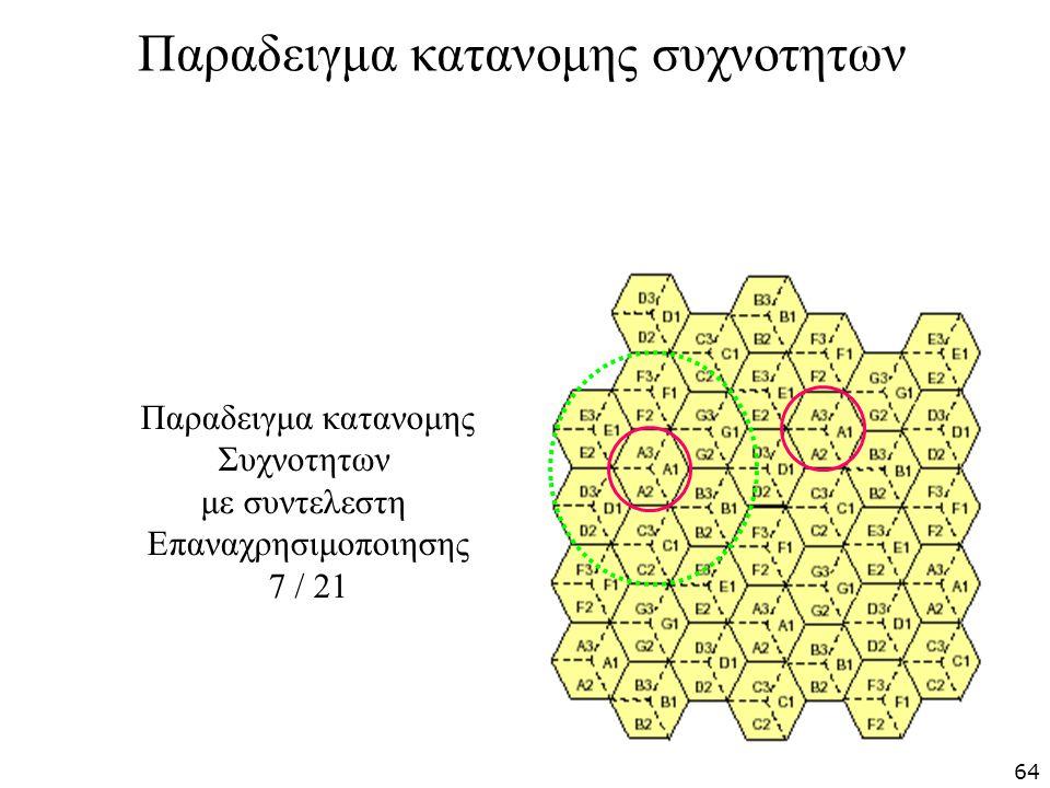 Παραδειγμα κατανομης συχνοτητων Παραδειγμα κατανομης Συχνοτητων με συντελεστη Επαναχρησιμοποιησης 7 / 21 64