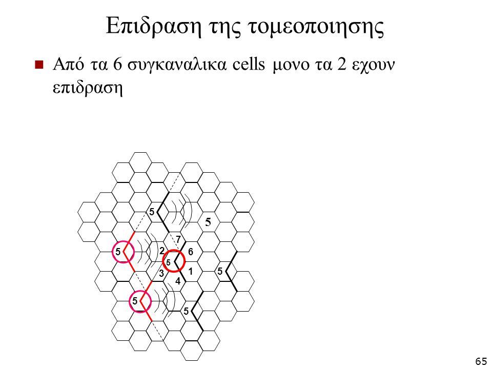 Επιδραση της τομεοποιησης Από τα 6 συγκαναλικα cells μονο τα 2 εχουν επιδραση 5 65