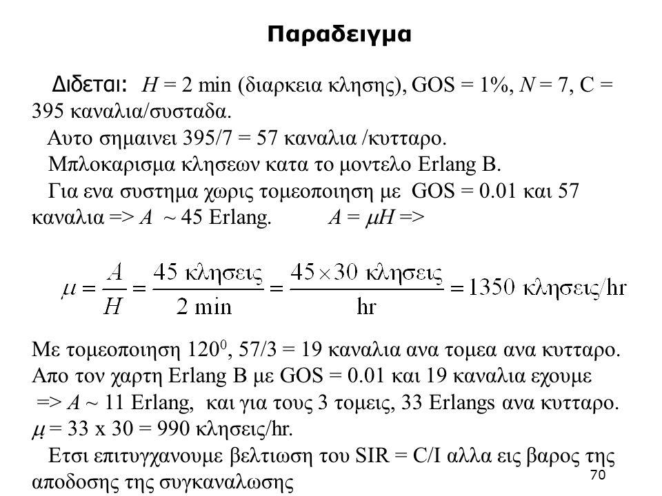 Διδεται: H = 2 min (διαρκεια κλησης), GOS = 1%, N = 7, C = 395 καναλια/συσταδα. Αυτο σημαινει 395/7 = 57 καναλια /κυτταρο. Μπλοκαρισμα κλησεων κατα το