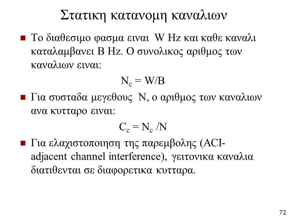 Στατικη κατανομη καναλιων Το διαθεσιμο φασμα ειναι W Hz και καθε καναλι καταλαμβανει B Hz. Ο συνολικος αριθμος των καναλιων ειναι: N c = W/B Για συστα