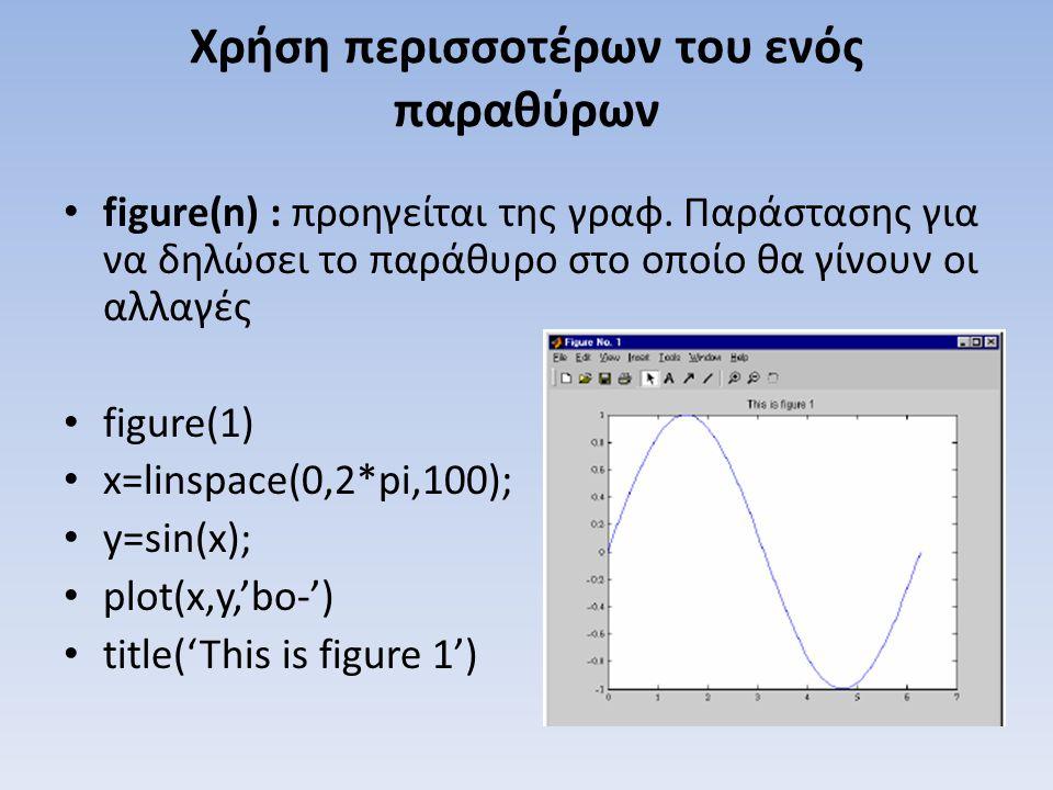 Χρήση περισσοτέρων του ενός παραθύρων figure(n) : προηγείται της γραφ. Παράστασης για να δηλώσει το παράθυρο στο οποίο θα γίνουν οι αλλαγές figure(1)