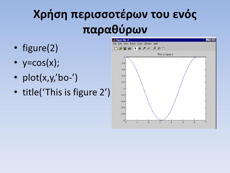 Χρήση περισσοτέρων του ενός παραθύρων figure(2) y=cos(x); plot(x,y,'bo-') title('This is figure 2')