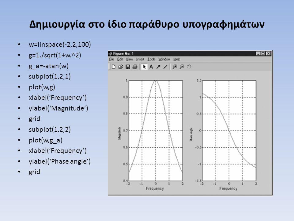 Δημιουργία στο ίδιο παράθυρο υπογραφημάτων w=linspace(-2,2,100) g=1./sqrt(1+w.^2) g_a=-atan(w) subplot(1,2,1) plot(w,g) xlabel('Frequency') ylabel('Ma