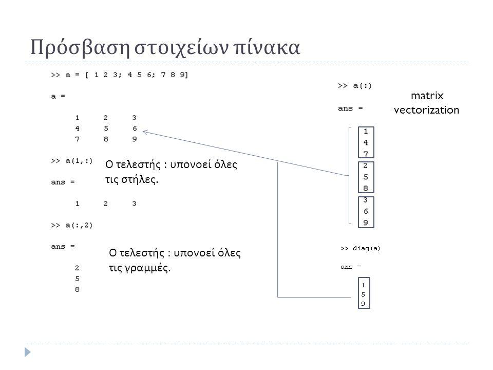 Πρόσβαση στοιχείων πίνακα Ο τελεστής : υπονοεί όλες τις στήλες.