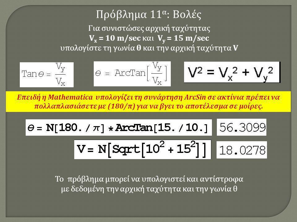 Το πρόγραμμα αυτό υπολογίζει την τροχιά του κινητού σε πλάγια βολή με δεδομένα εισόδου την αρχική ταχύτητα V και τη γωνία θ data = Table[{x[t],y[t]}, {t,ti,tf,Δt}]; ListPlot[data, AxesLabel->{ x , y }, PlotStyle->PointSize[0.02]] Ενώ η τροχιά του κινητού εμφανίζεται με τις παρακάτω εντολές 3.